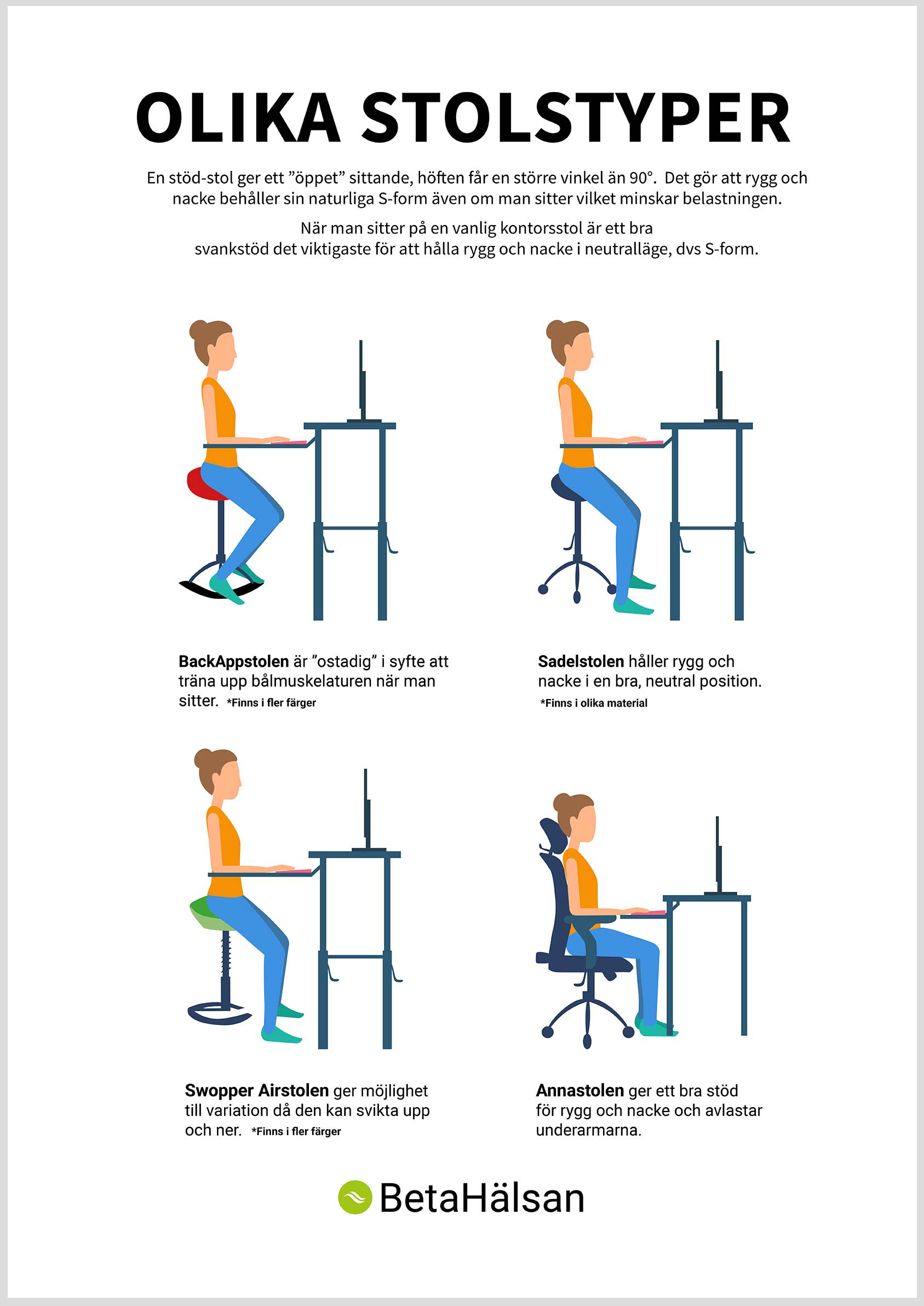 olika typer av sittande på olika stolar ergonomiskt sittande